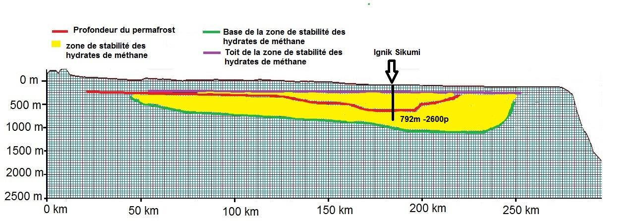 permafrost correction.jpg