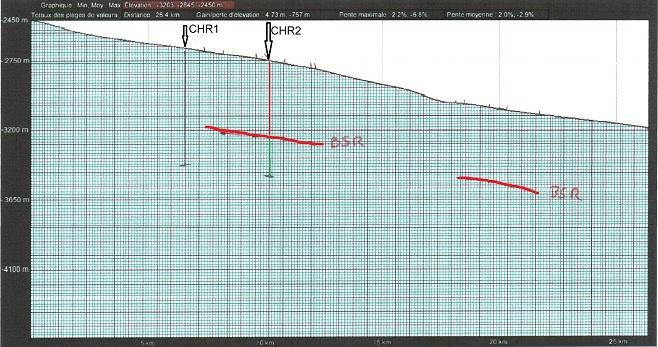 profil chr1-2 corrigé red.jpg