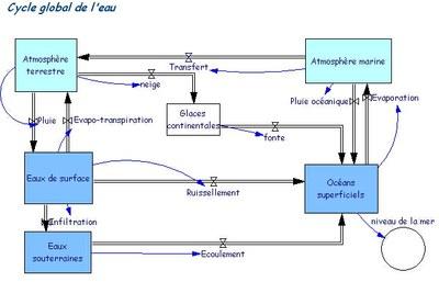 cycle_glob.jpg