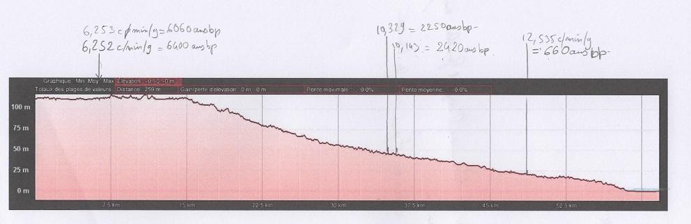 Profil Bay d'Hudson 3 remplired.jpg