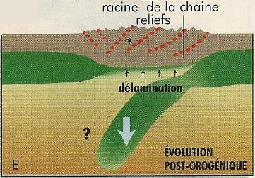 delamination1