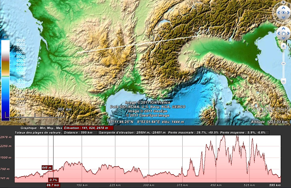 Topographie google earth
