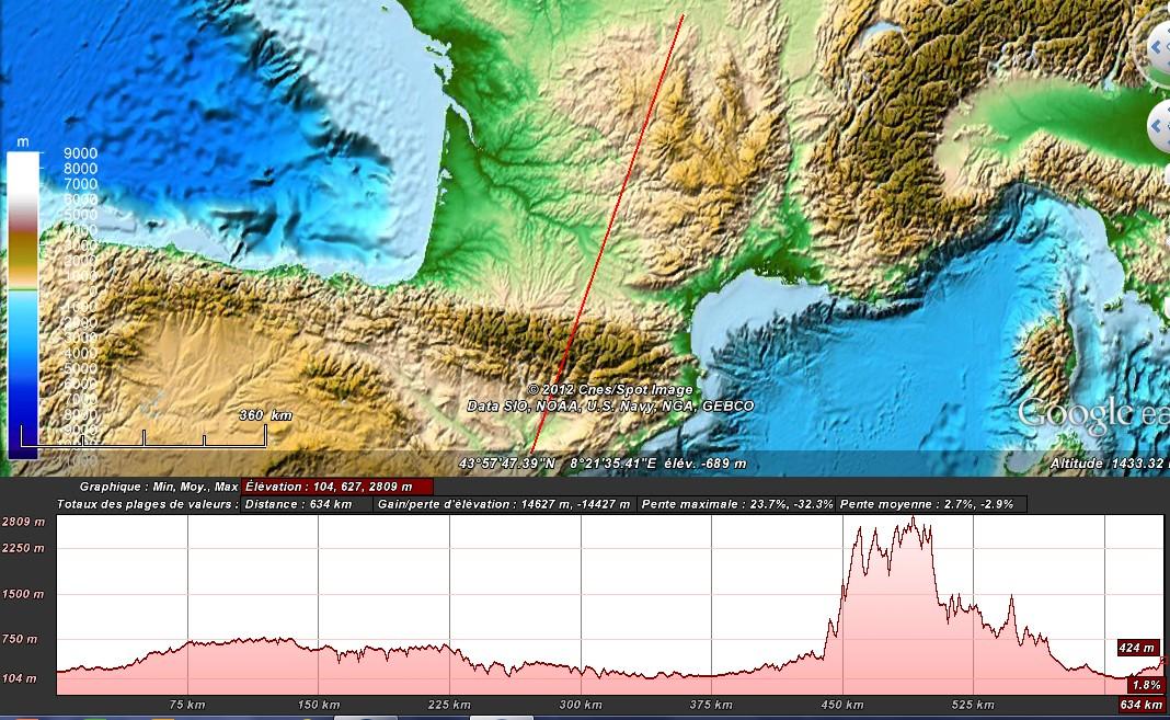 profiltopo_massif-cental_pyrenees.jpg